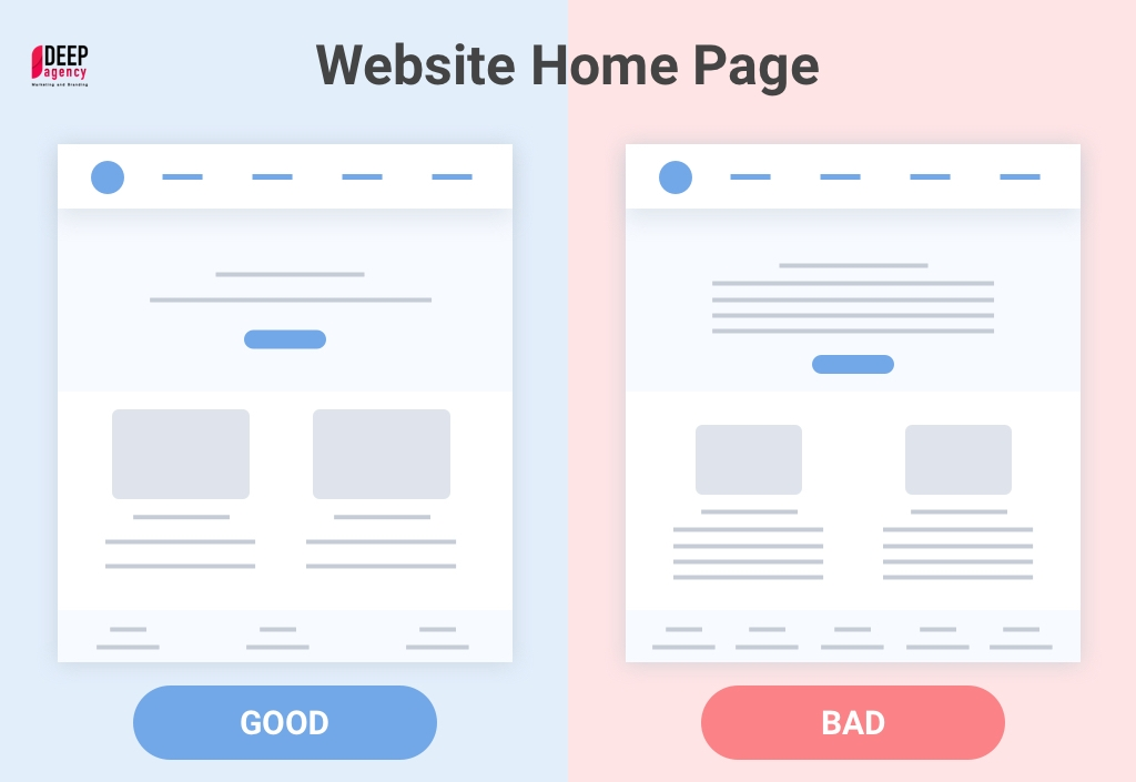 Google UX playbook 2019 | Website Home Page