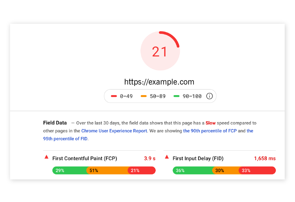 example.pagespeed