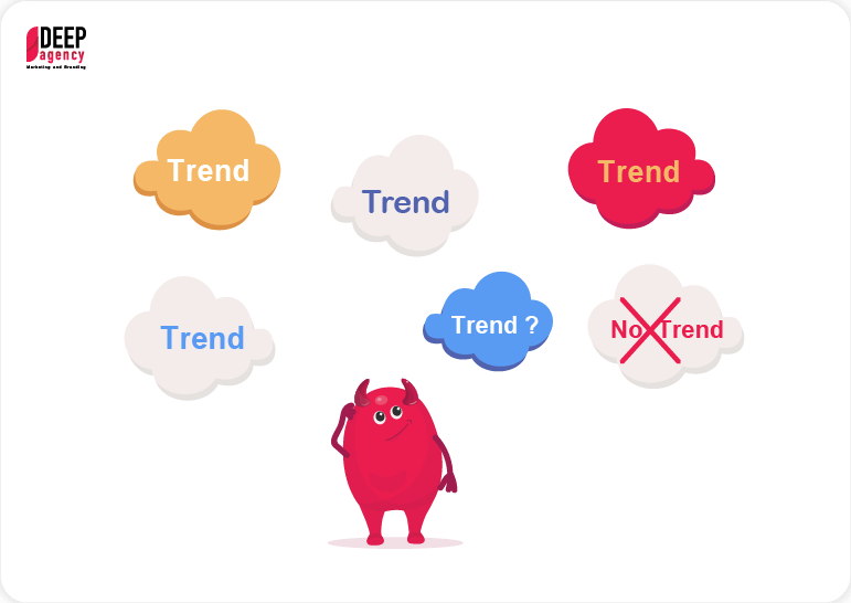 trends vs notrends