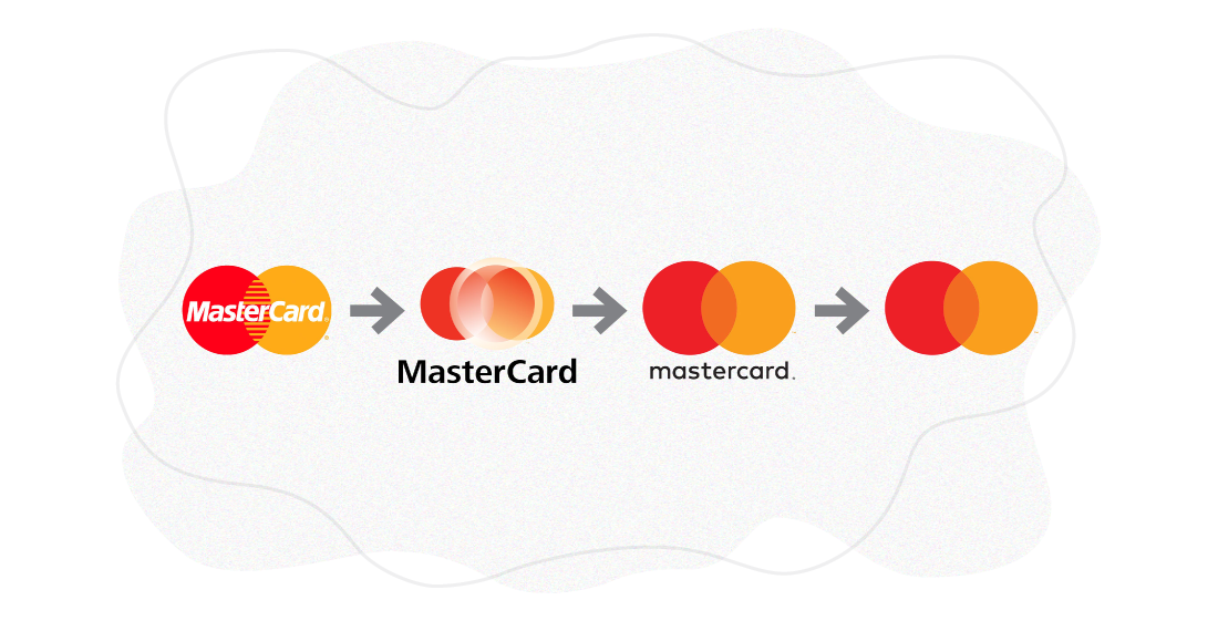 master card logo evolution