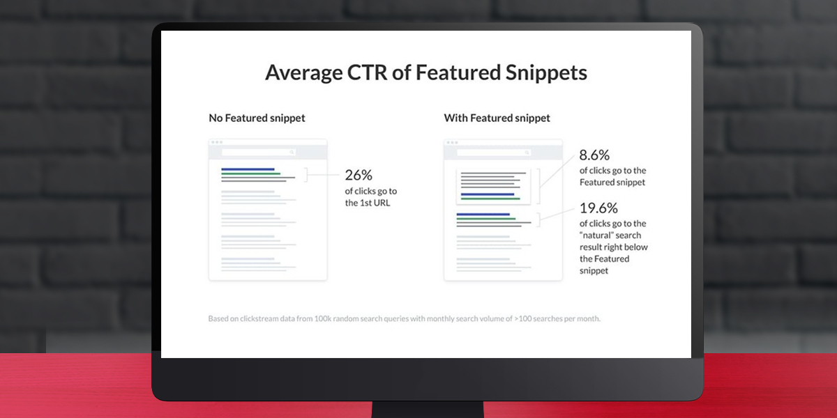 Featured snippets 2020 advantages